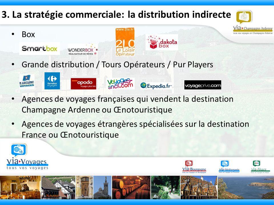 3. La stratégie commerciale: la distribution indirecte