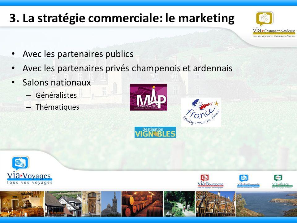 3. La stratégie commerciale: le marketing
