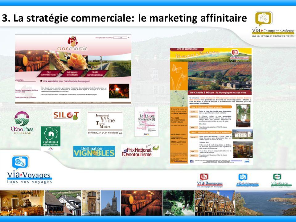 3. La stratégie commerciale: le marketing affinitaire