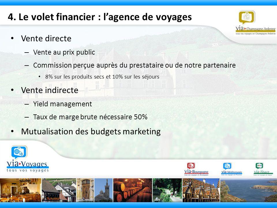 4. Le volet financier : l'agence de voyages