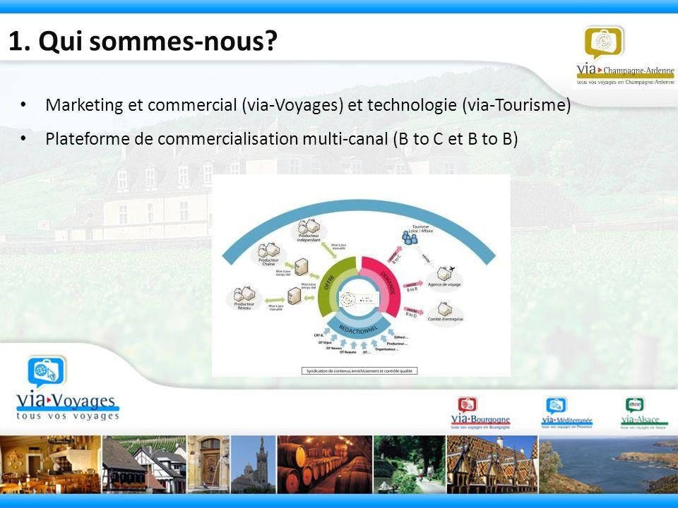 1. Qui sommes-nous Marketing et commercial (via-Voyages) et technologie (via-Tourisme)