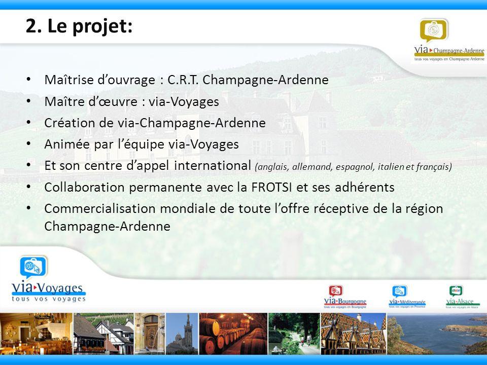 De la destination champagne ardenne ppt t l charger for Maitrise d ouvrage anglais