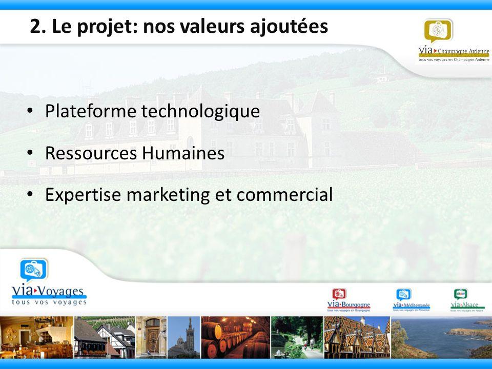 2. Le projet: nos valeurs ajoutées