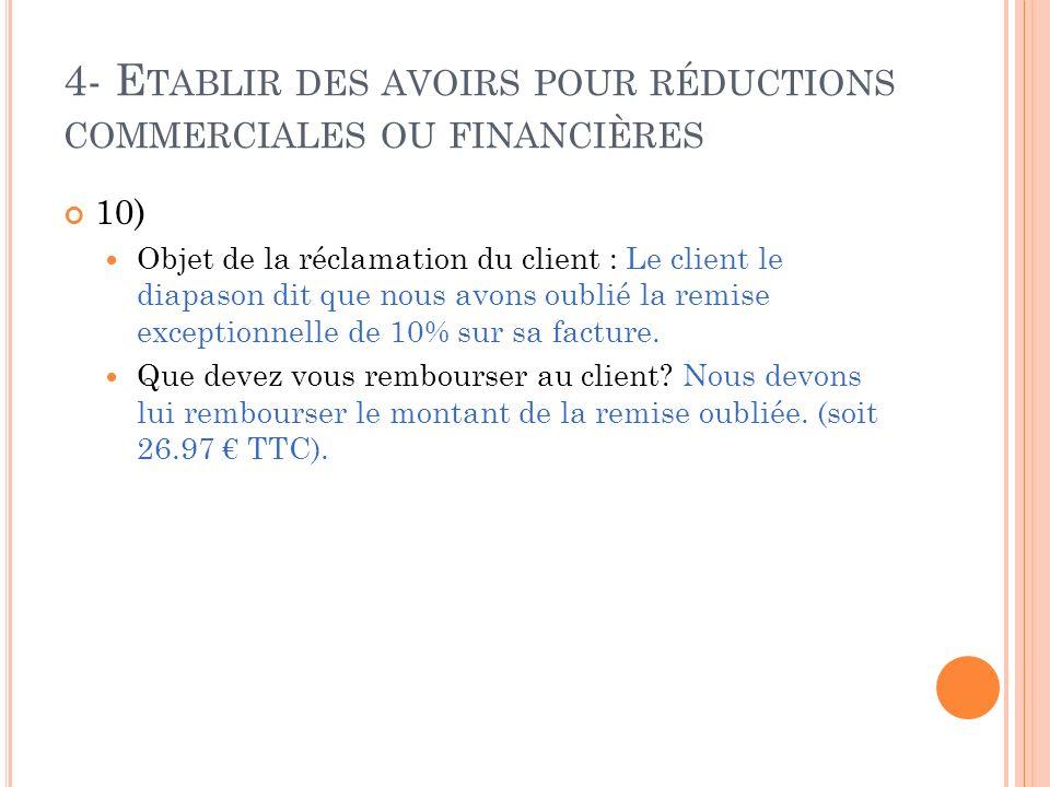 4- Etablir des avoirs pour réductions commerciales ou financières
