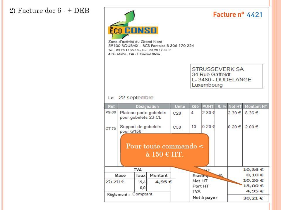 Pour toute commande < à 150 € HT.