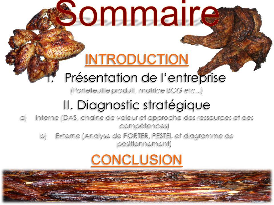Sommaire INTRODUCTION CONCLUSION Présentation de l'entreprise