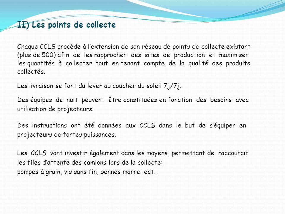 II) Les points de collecte