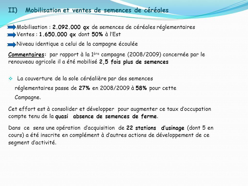 II) Mobilisation et ventes de semences de céréales