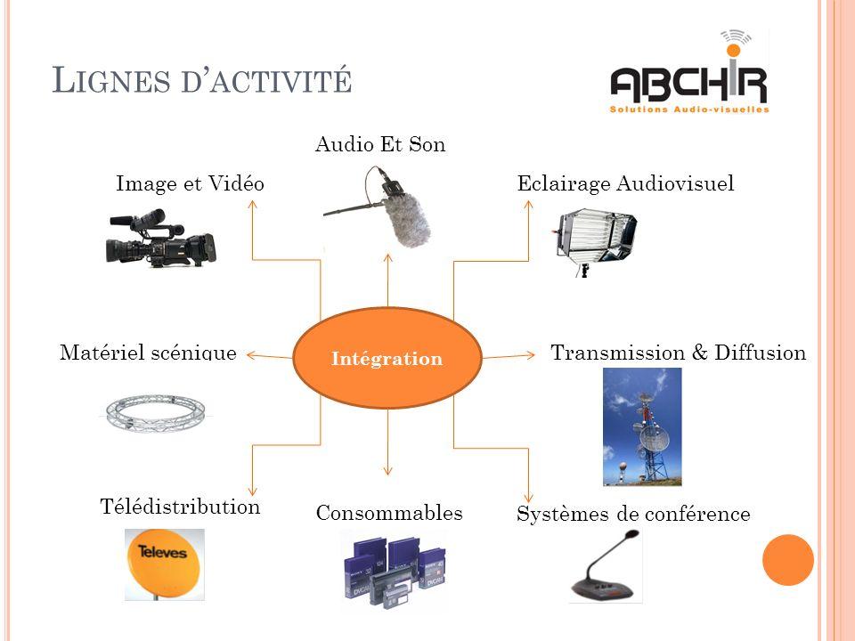 Lignes d'activité Audio Et Son Image et Vidéo Eclairage Audiovisuel