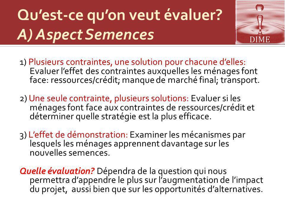 Qu'est-ce qu'on veut évaluer A) Aspect Semences