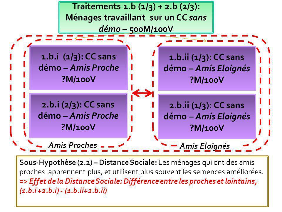 1.b.i (1/3): CC sans démo – Amis Proche M/100V