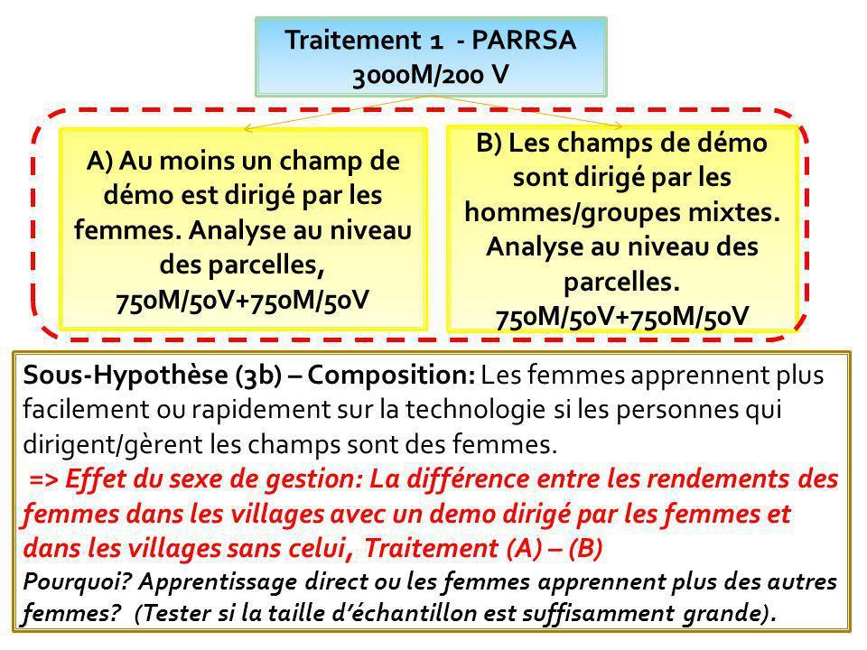 Traitement 1 - PARRSA 3000M/200 V