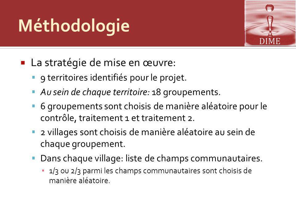 Méthodologie La stratégie de mise en œuvre: