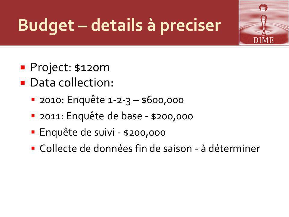 Budget – details à preciser