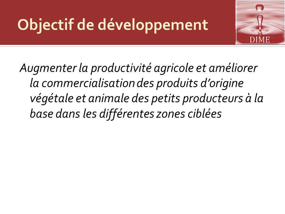 Objectif de développement
