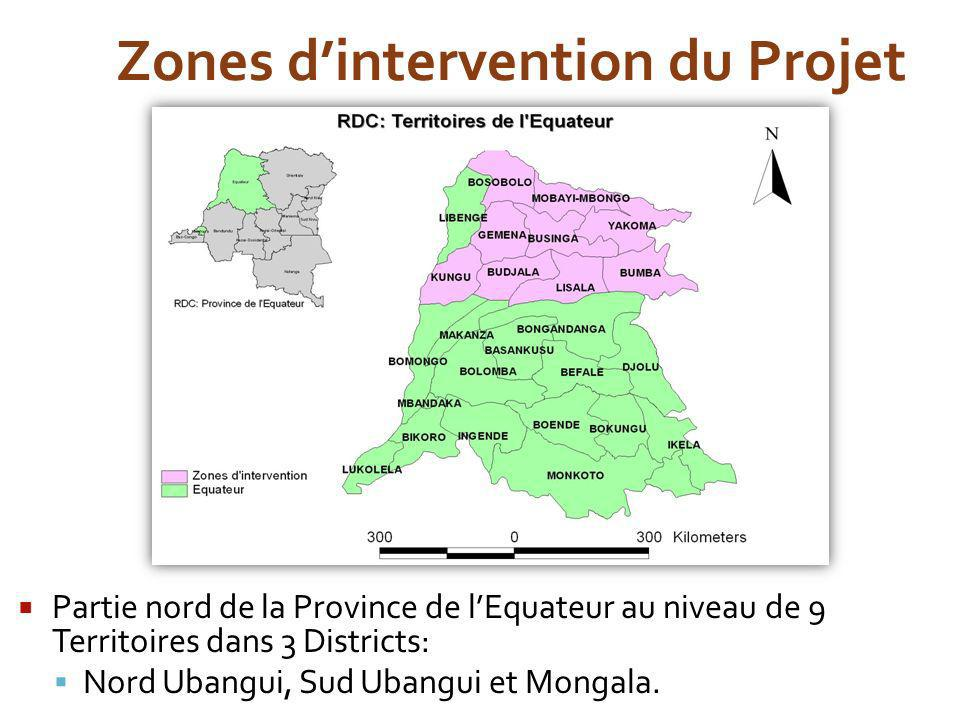 Zones d'intervention du Projet