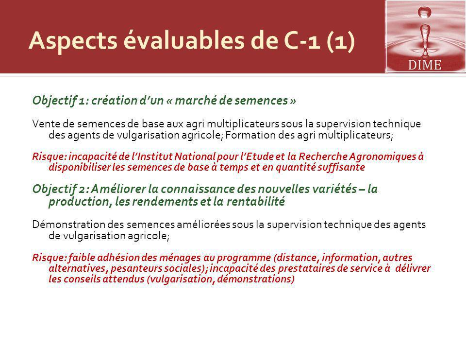 Aspects évaluables de C-1 (1)