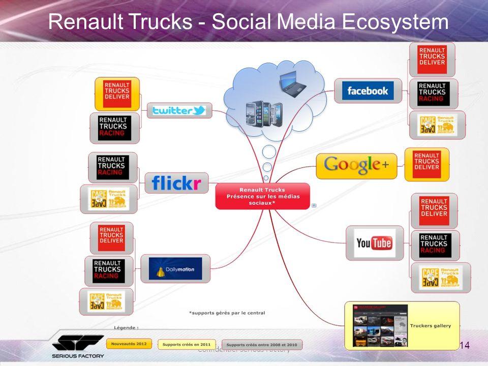Renault Trucks - Social Media Ecosystem