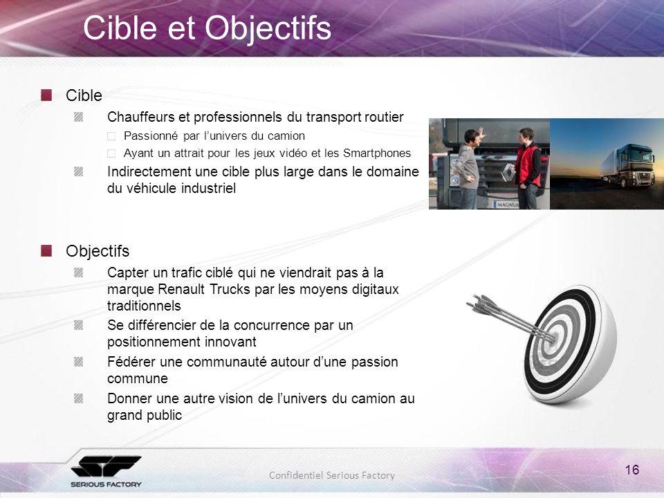 Cible et Objectifs Cible Objectifs