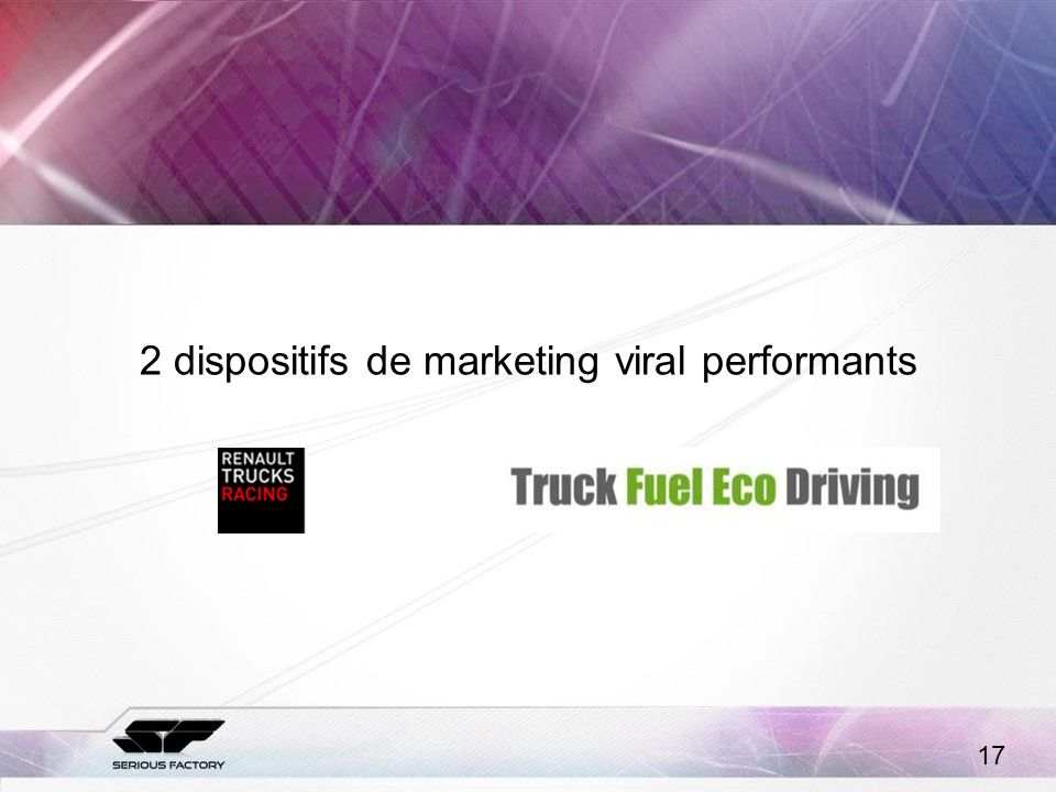 2 dispositifs de marketing viral performants