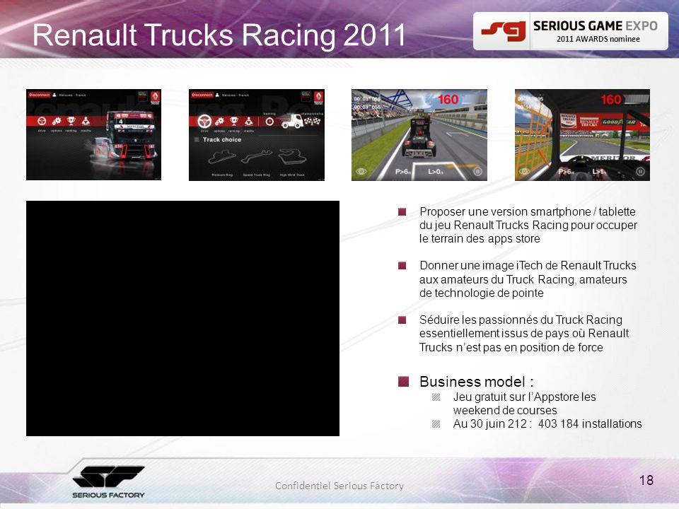 Renault Trucks Racing 2011 Business model :