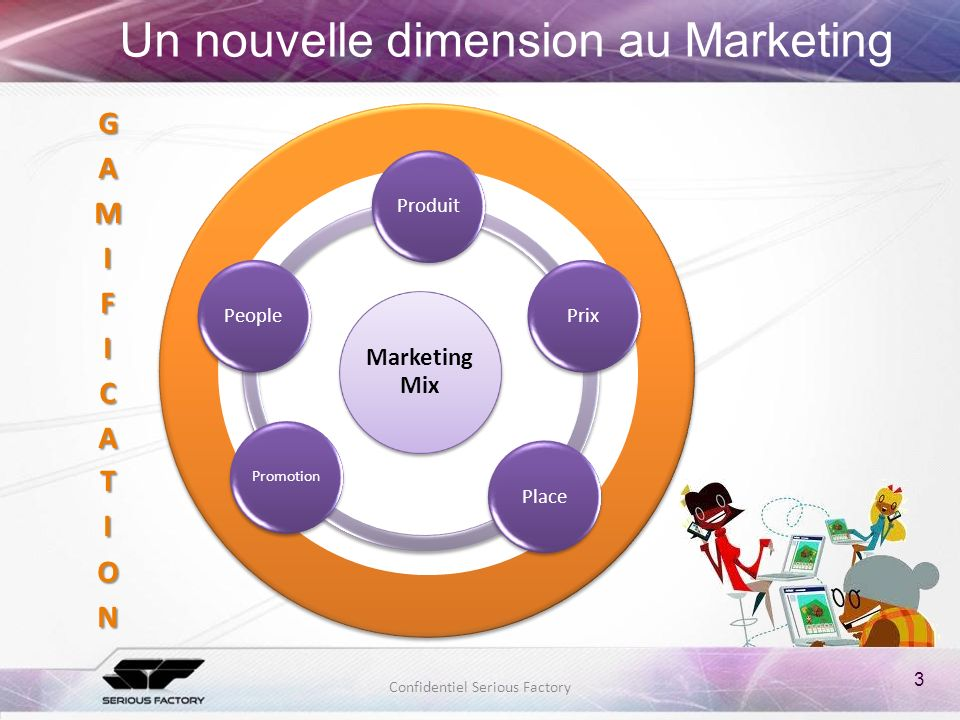 Un nouvelle dimension au Marketing
