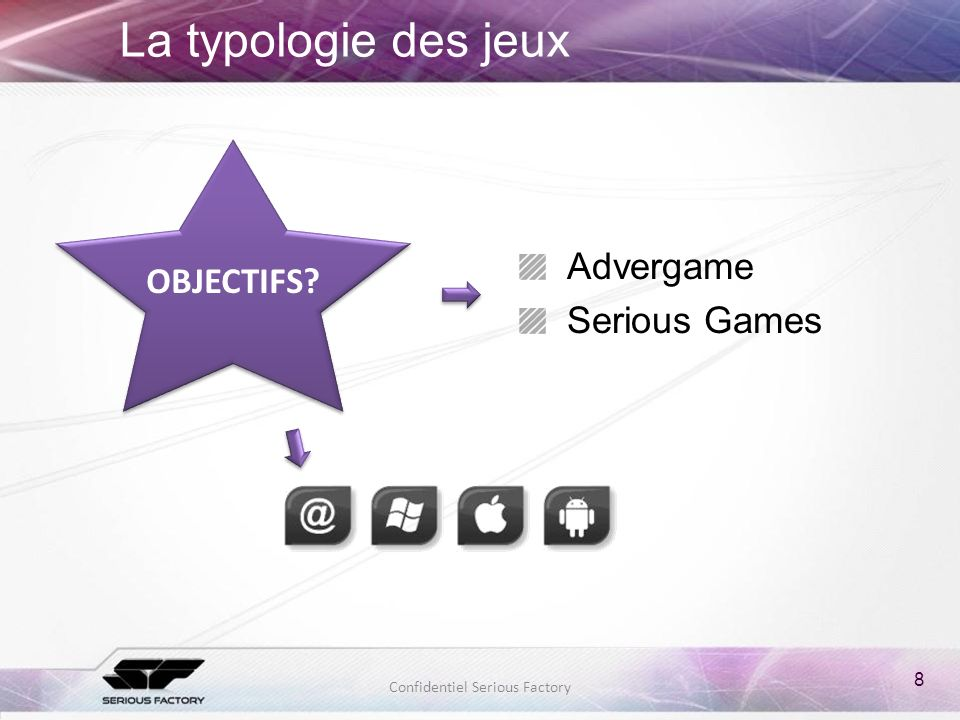 La typologie des jeux OBJECTIFS Advergame Serious Games