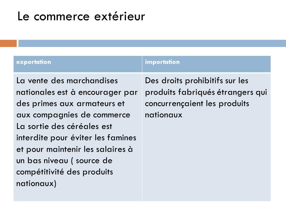 Le commerce extérieur exportation. importation.