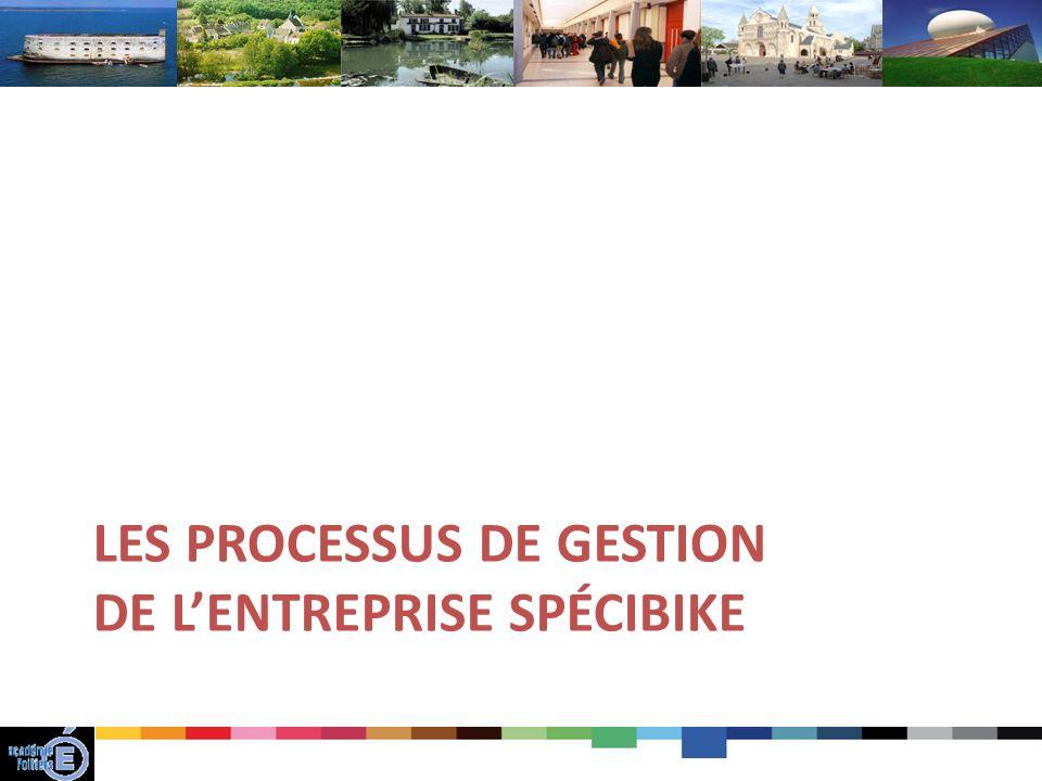 Les processus de gestion de l'entreprise Spécibike