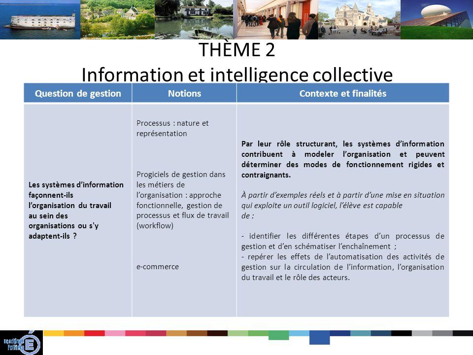 THÈME 2 Information et intelligence collective