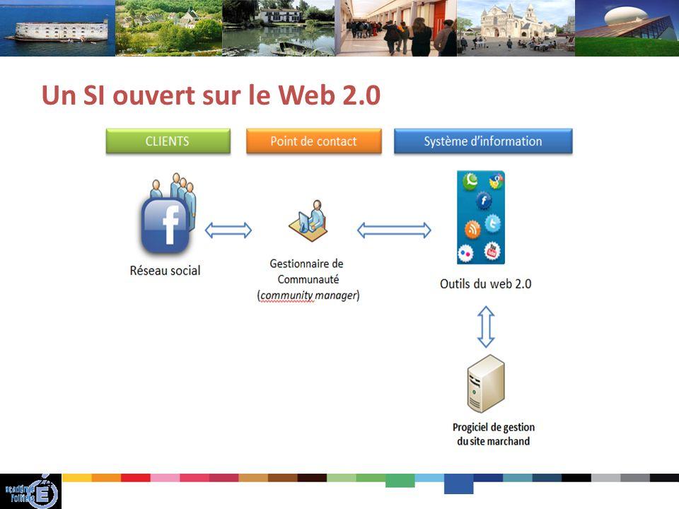 Un SI ouvert sur le Web 2.0 Je vais maintenant vous présenter un exemple de plan de séance qui s appuie sur un contexte réalisé par le réseau CERTA.