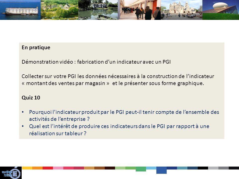 En pratique Démonstration vidéo : fabrication d'un indicateur avec un PGI.