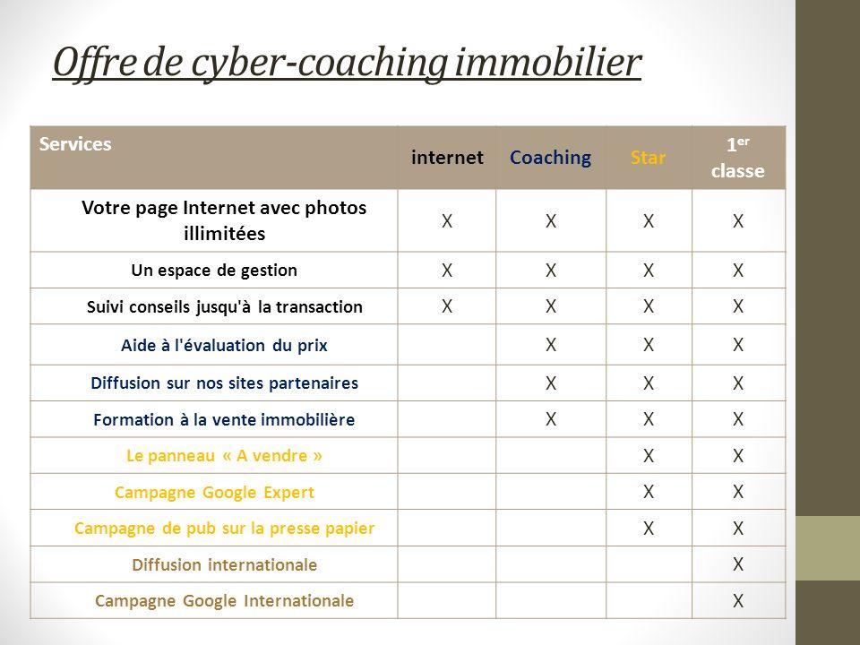 Offre de cyber-coaching immobilier