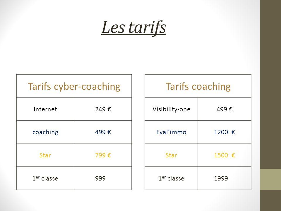 Les tarifs Tarifs cyber-coaching Tarifs coaching