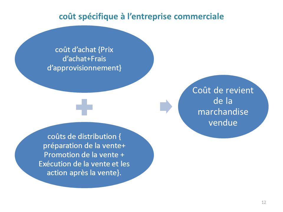 coût spécifique à l'entreprise commerciale