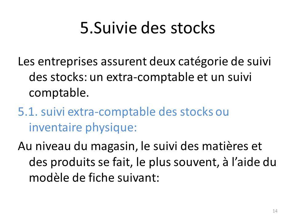 5.Suivie des stocks
