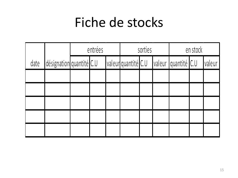 Fiche de stocks