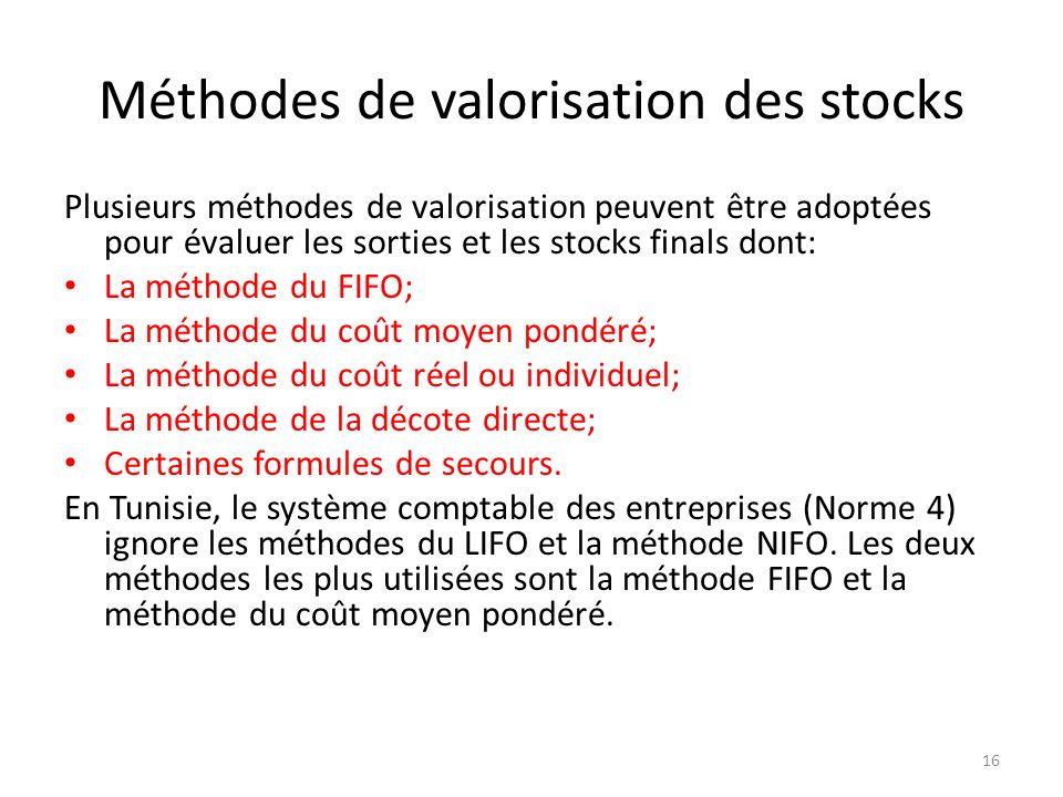 Méthodes de valorisation des stocks