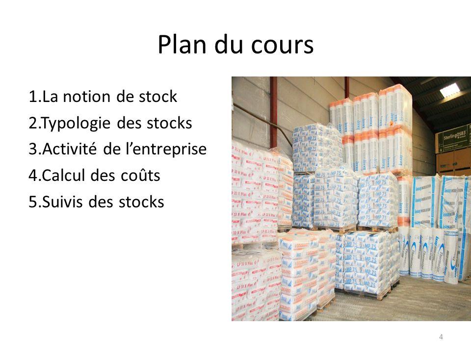 Plan du cours 1.La notion de stock 2.Typologie des stocks 3.Activité de l'entreprise 4.Calcul des coûts 5.Suivis des stocks