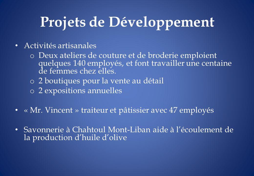 Projets de Développement