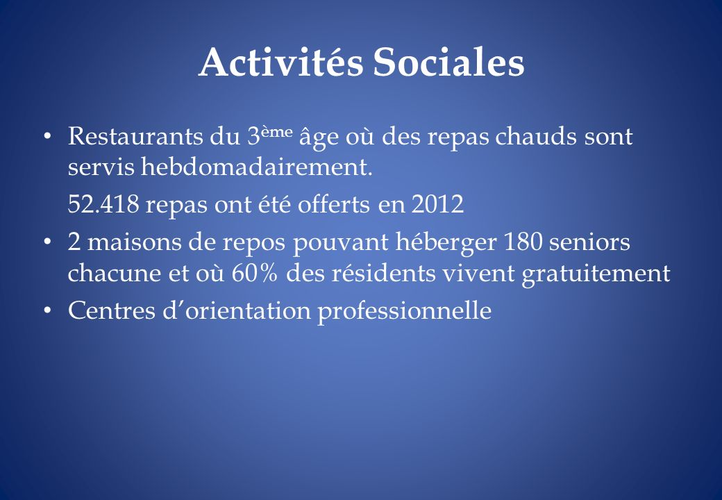 Activités Sociales Restaurants du 3ème âge où des repas chauds sont servis hebdomadairement. 52.418 repas ont été offerts en 2012.