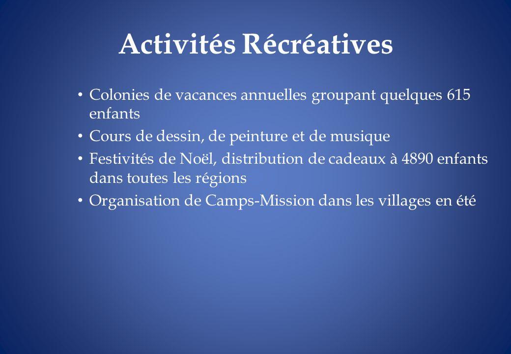 Activités Récréatives