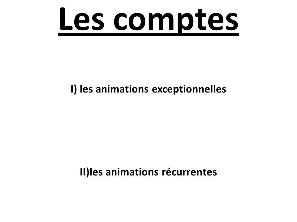 Les comptes I) les animations exceptionnelles II)les animations récurrentes
