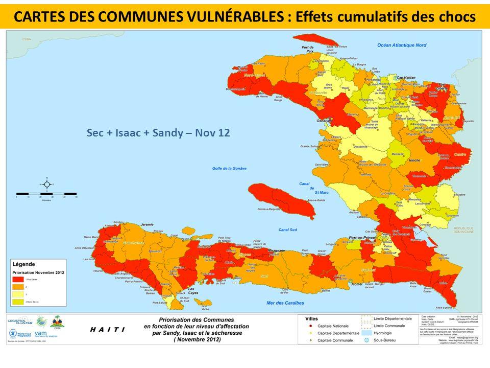 CARTES DES COMMUNES VULNÉRABLES : Effets cumulatifs des chocs