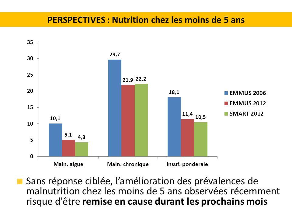 PERSPECTIVES : Nutrition chez les moins de 5 ans