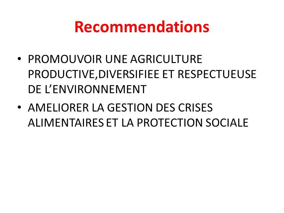Recommendations PROMOUVOIR UNE AGRICULTURE PRODUCTIVE,DIVERSIFIEE ET RESPECTUEUSE DE L'ENVIRONNEMENT.