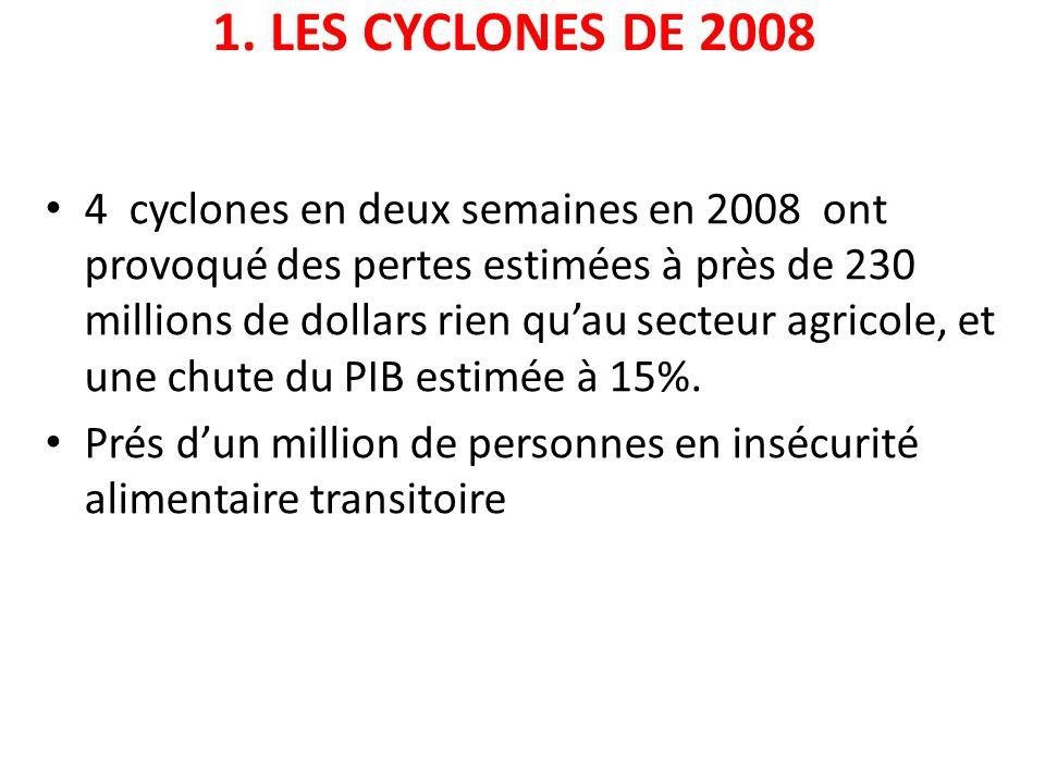 1. LES CYCLONES DE 2008