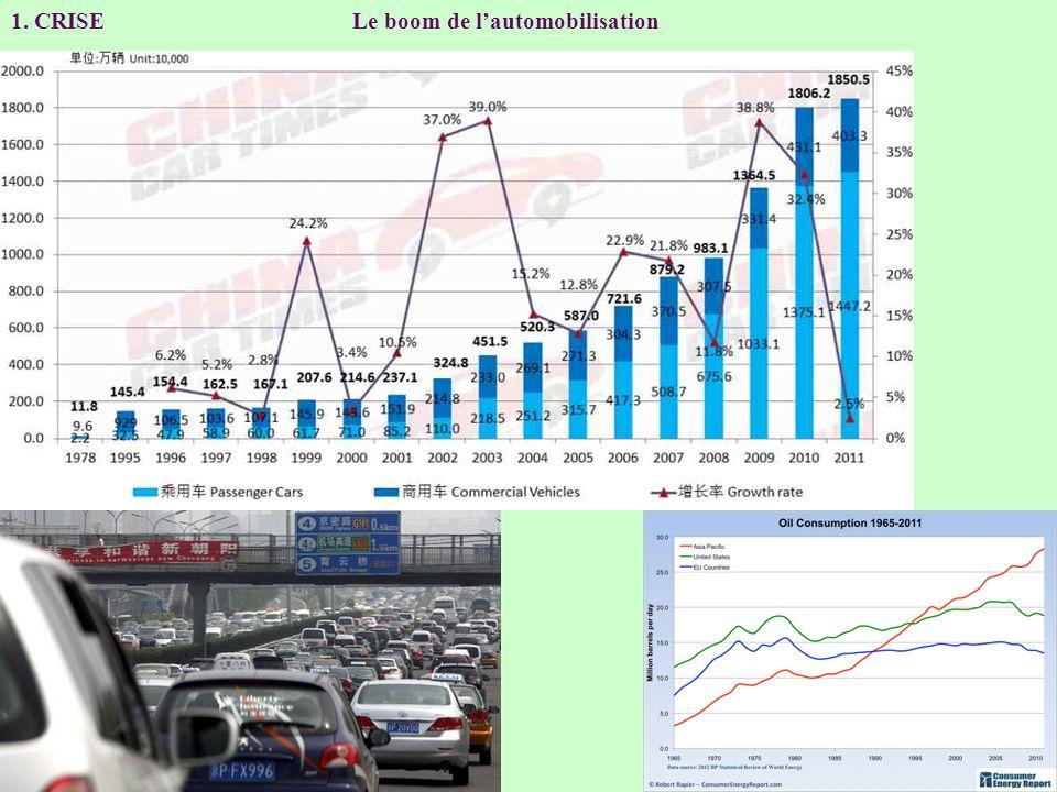 1. CRISE Le boom de l'automobilisation