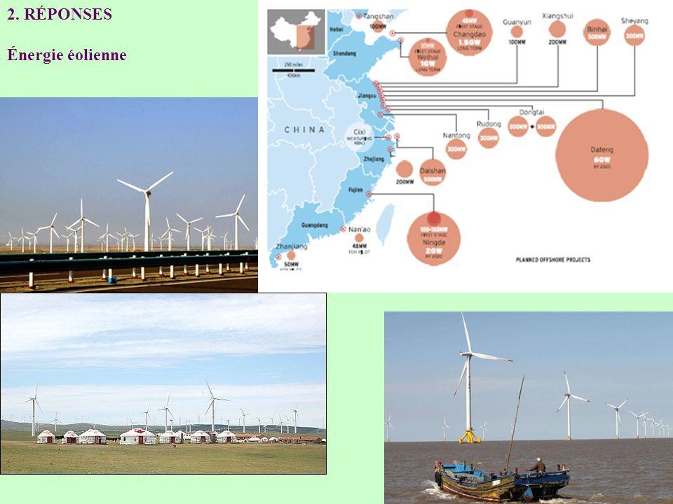 2. Réponses Énergie éolienne