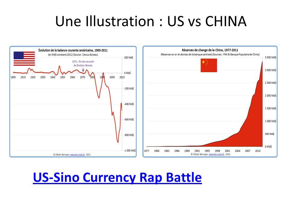 Une Illustration : US vs CHINA